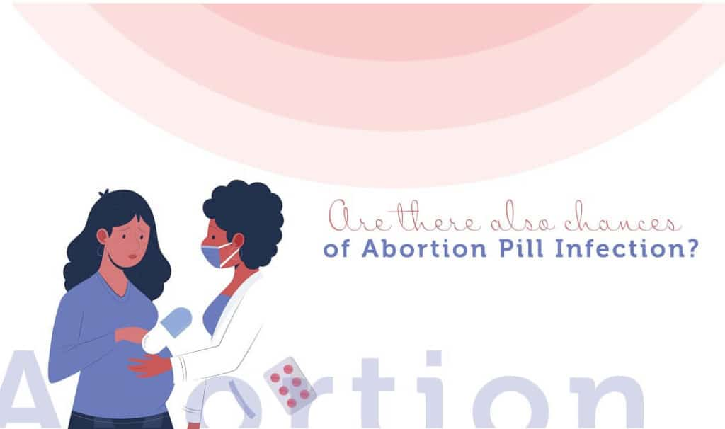 Chances of Abortion Pill Infection